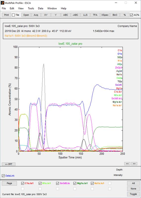MultiPak Data Reduction Software